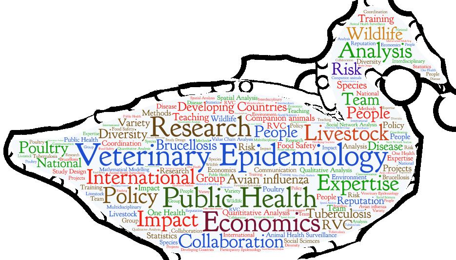 veterinary epidemiology  economics  u0026 public health